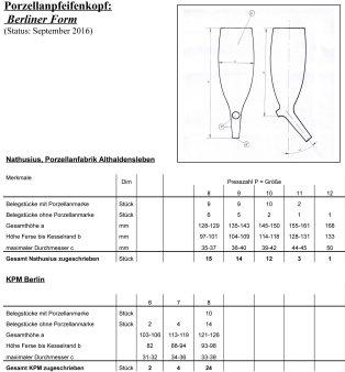 Bestimmungsmerkmale von Porzellanpfeifenköpfen, Berliner Form, KPM Berlin und NathusiusAbb. 6 Berliner Form